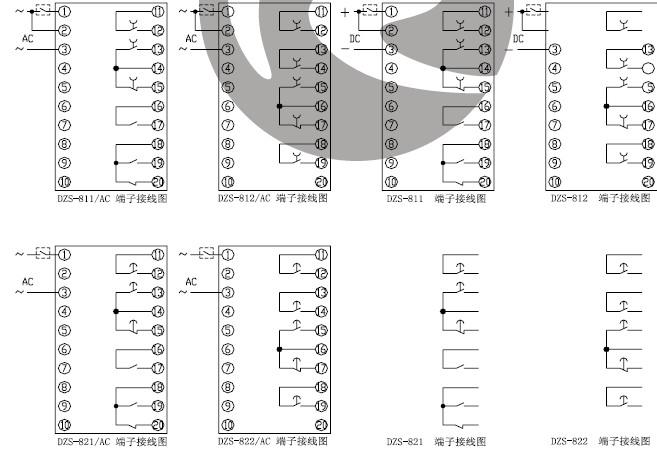 最大功耗 a、额定电压在80VAC下不大于7VA。 b、额定电压在220VAC下不大于4VA。 动作范围: a、0.04~1S级差:0.01S误差不大于3ms b、0.1~10S 级差:0.1S 误差不大于3ms 电源电压: 220VAC、380VAC、110VDC、220VDC 触点最大容量: a、切断负载能力:直流 250V 以下,=5ms,感性负载 50W,阻性负载 150W; b、交流 250V 以下,负载 1200VA; c、允许长期接通电流:5A。 绝缘电阻:用 1000V 摇表测量